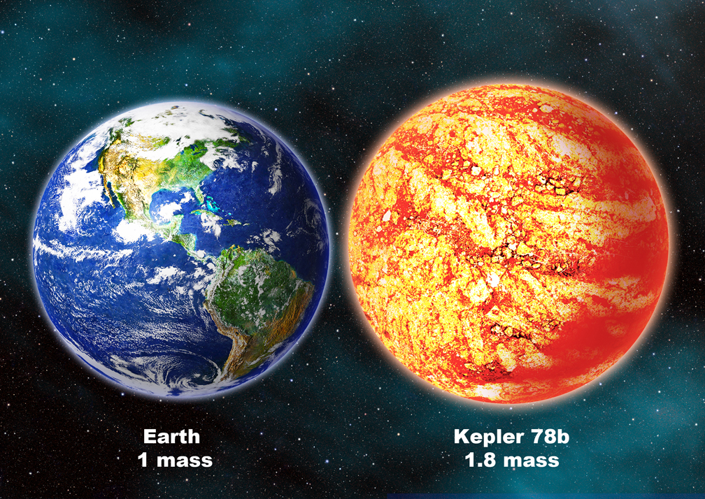 Comparison of Earth and Kepler 78b