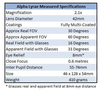 Alpha Lyrae Measured Specs