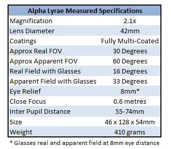 Alpha Lyrae Measured Specs