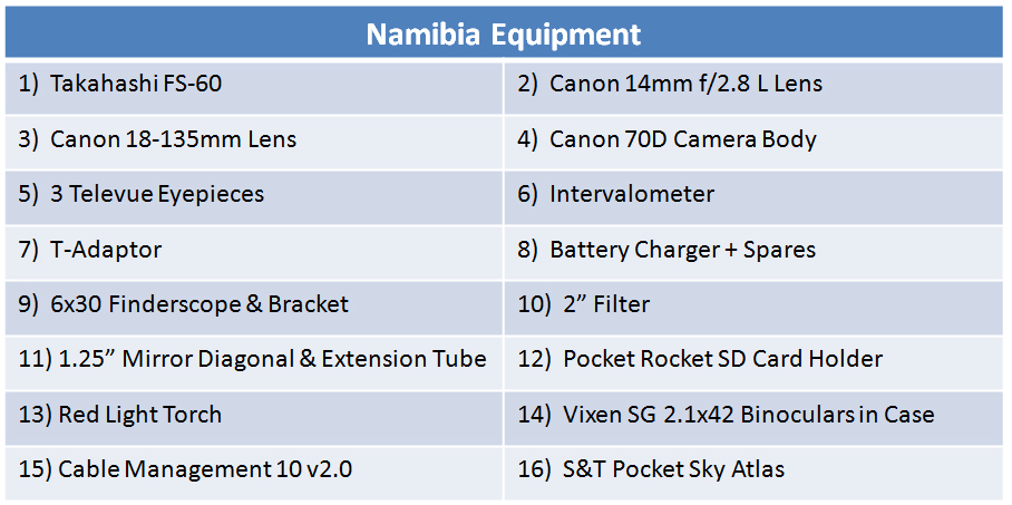 Equipment-Description1