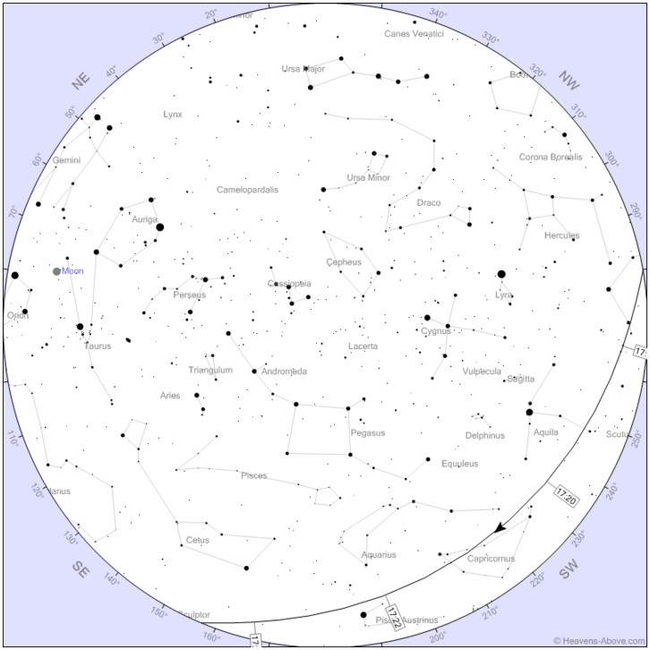 ISS Flight path