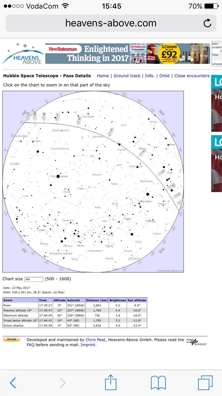 Hubble-Chart
