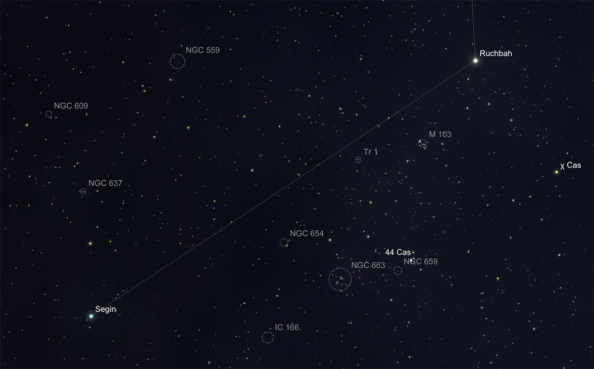 Star chart showing position of 9 open clusters between Segin and Ruchbah.